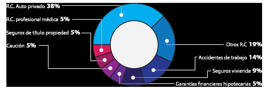 grafico-5b